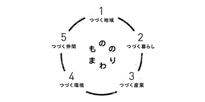 mononomawari image.jpg